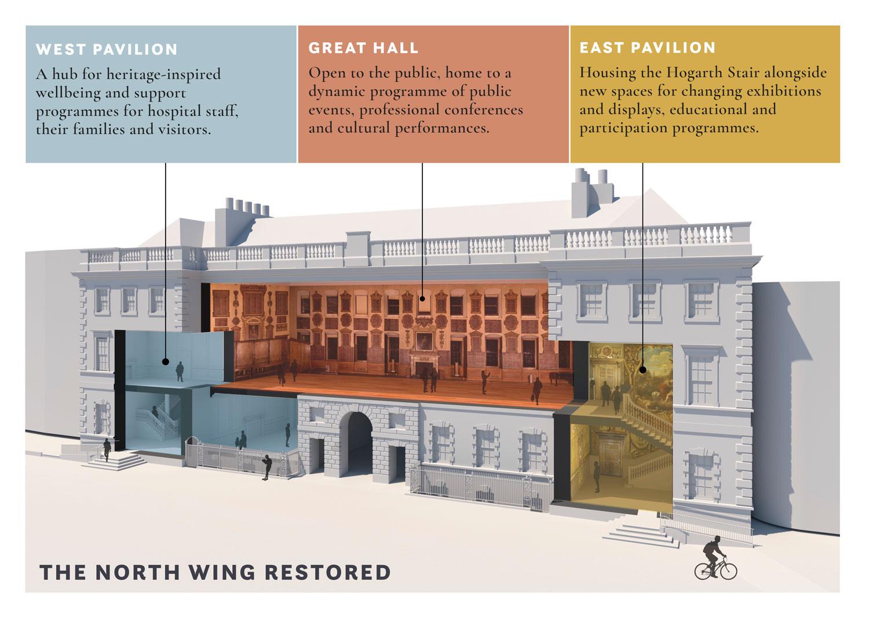 Donald Insall Architects – north wing restored - cutaway